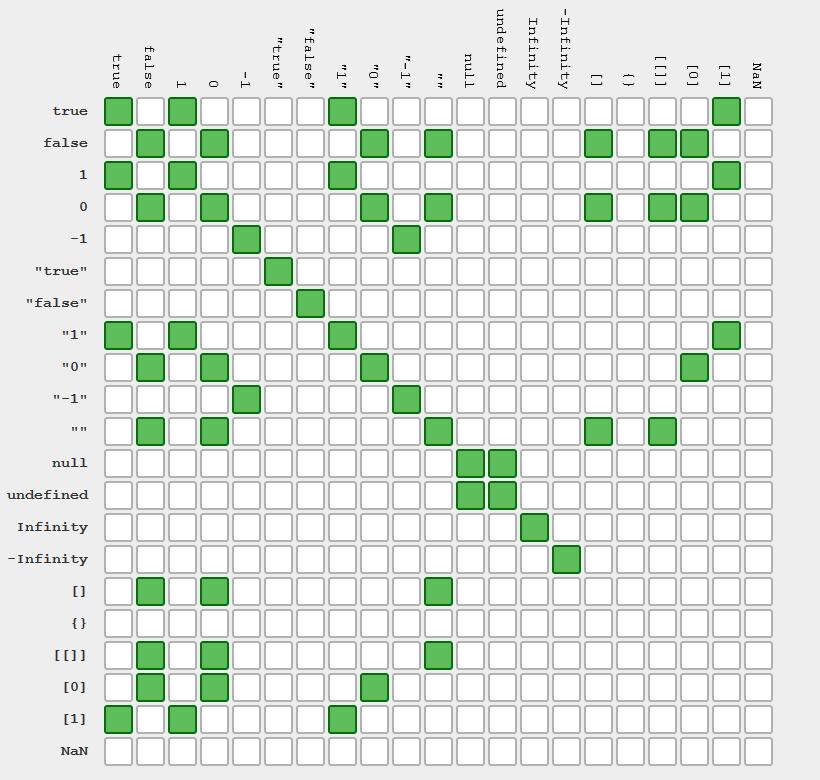 javascript-equalit-1