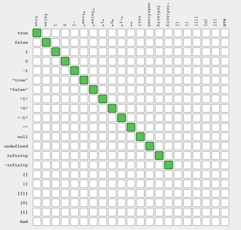 javascript-equalit-2